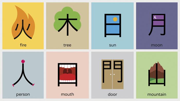 Chineasy - Se per caso volete mettervi a studiare il cinese