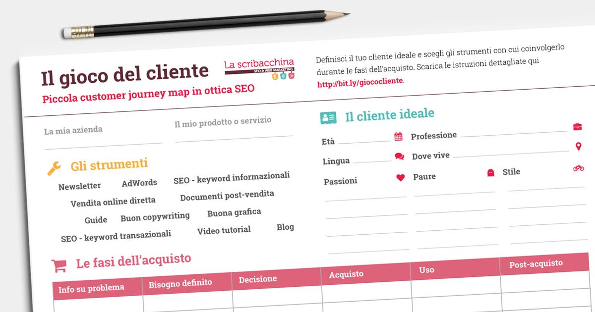 Il gioco del cliente - Piccola customer journey map in ottica SEO